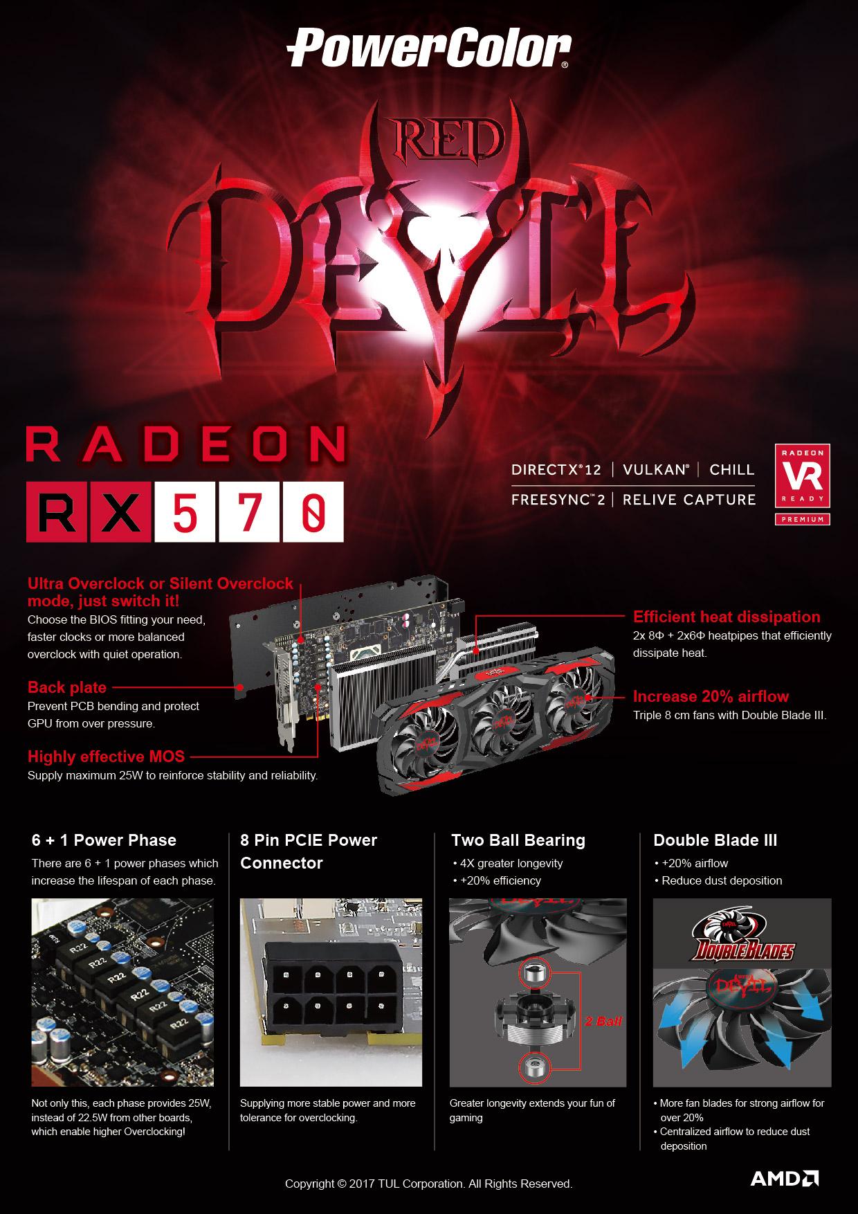 AXRX 570 4GBD5-3DH/OC - PowerColor