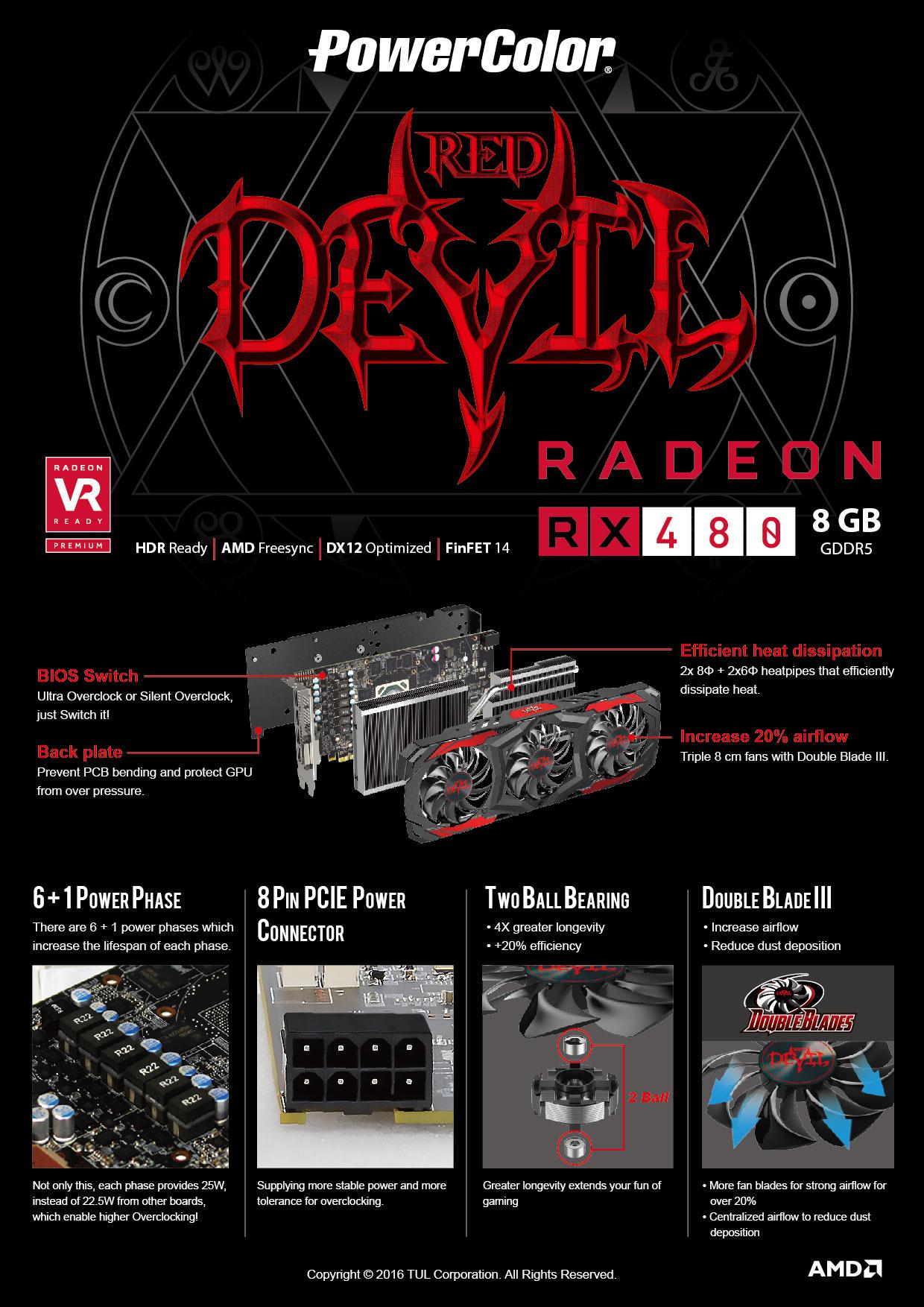 PowerColor RED DEVIL Radeon RX 480 DirectX 12 AXRX 480 8GB AS IS NO POWER PARTS