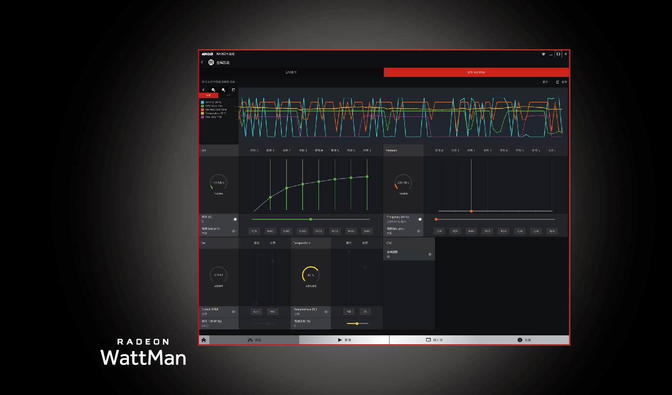 AXRX VEGA 64 8GBHBM2-3DH - PowerColor