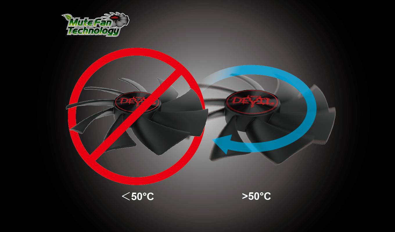 AXRX 590 8GBD5-3DH/OC - PowerColor